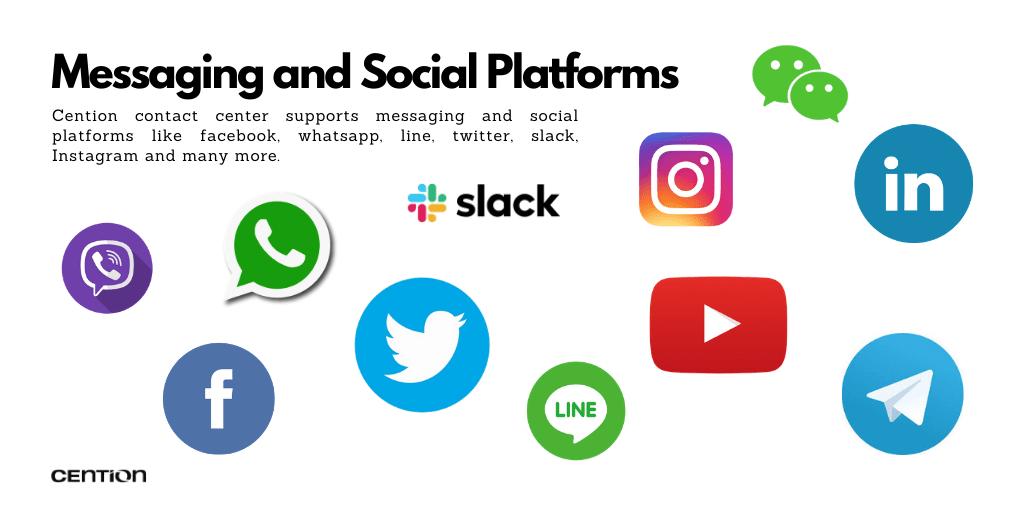 Messaging and Social Platforms | Omnichannel